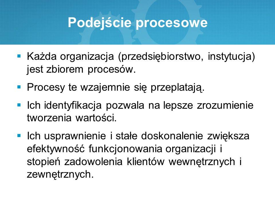 Podejście procesowe  Każda organizacja (przedsiębiorstwo, instytucja) jest zbiorem procesów.  Procesy te wzajemnie się przeplatają.  Ich identyfika