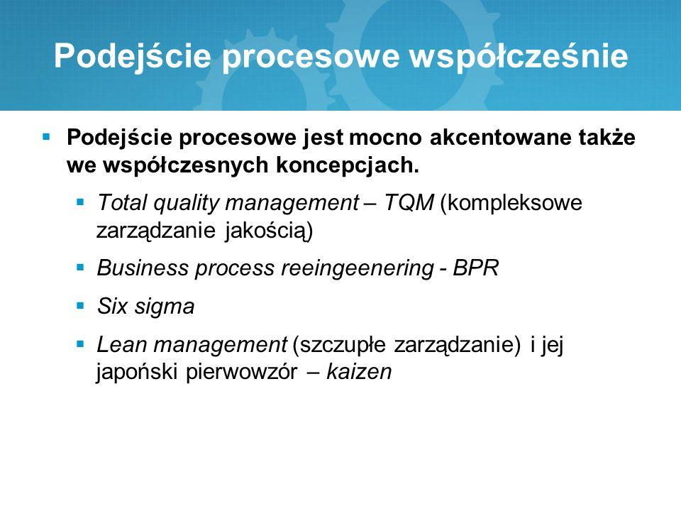 Podejście procesowe współcześnie  Podejście procesowe jest mocno akcentowane także we współczesnych koncepcjach.  Total quality management – TQM (ko