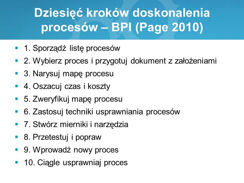 Dziesięć kroków doskonalenia procesów – BPI (Page 2010)  1. Sporządź listę procesów  2. Wybierz proces i przygotuj dokument z założeniami  3. Narys