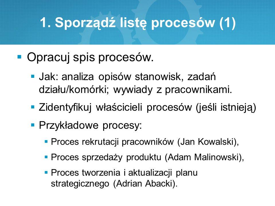 1. Sporządź listę procesów (1)  Opracuj spis procesów.  Jak: analiza opisów stanowisk, zadań działu/komórki; wywiady z pracownikami.  Zidentyfikuj