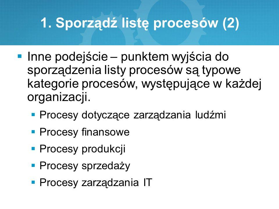1. Sporządź listę procesów (2)  Inne podejście – punktem wyjścia do sporządzenia listy procesów są typowe kategorie procesów, występujące w każdej or