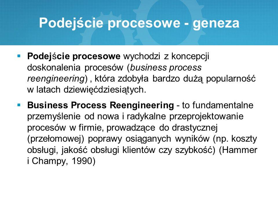 Podejście procesowe - geneza  Podejście procesowe wychodzi z koncepcji doskonalenia procesów (business process reengineering), która zdobyła bardzo d