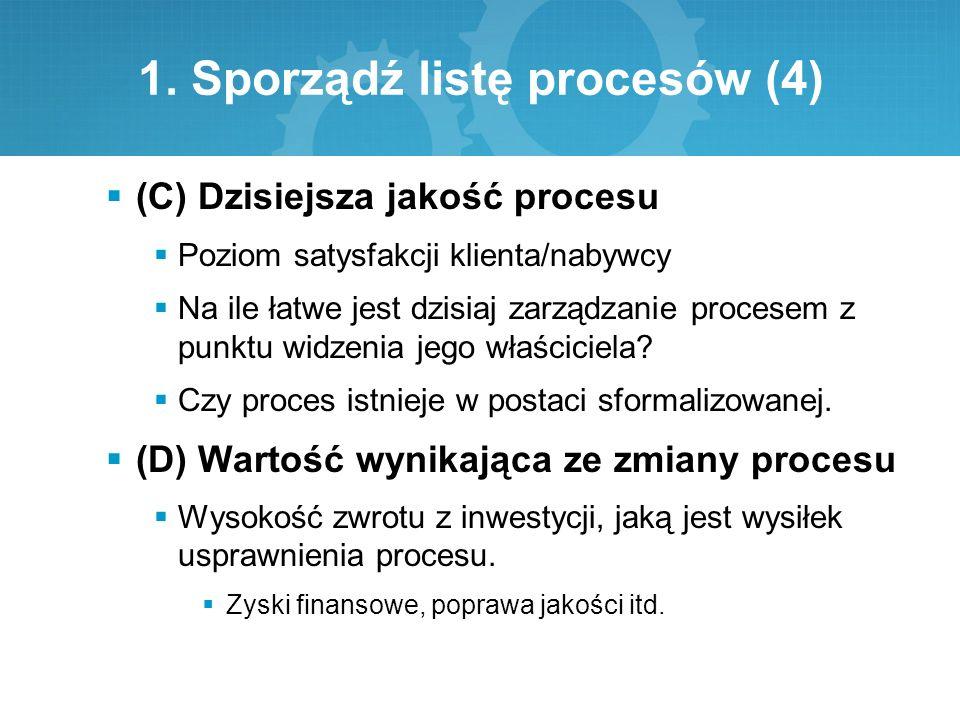 1. Sporządź listę procesów (4)  (C) Dzisiejsza jakość procesu  Poziom satysfakcji klienta/nabywcy  Na ile łatwe jest dzisiaj zarządzanie procesem z