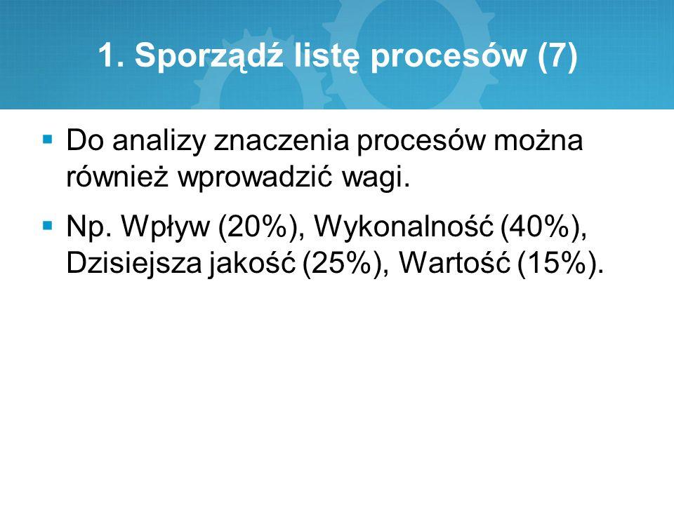 1. Sporządź listę procesów (7)  Do analizy znaczenia procesów można również wprowadzić wagi.  Np. Wpływ (20%), Wykonalność (40%), Dzisiejsza jakość