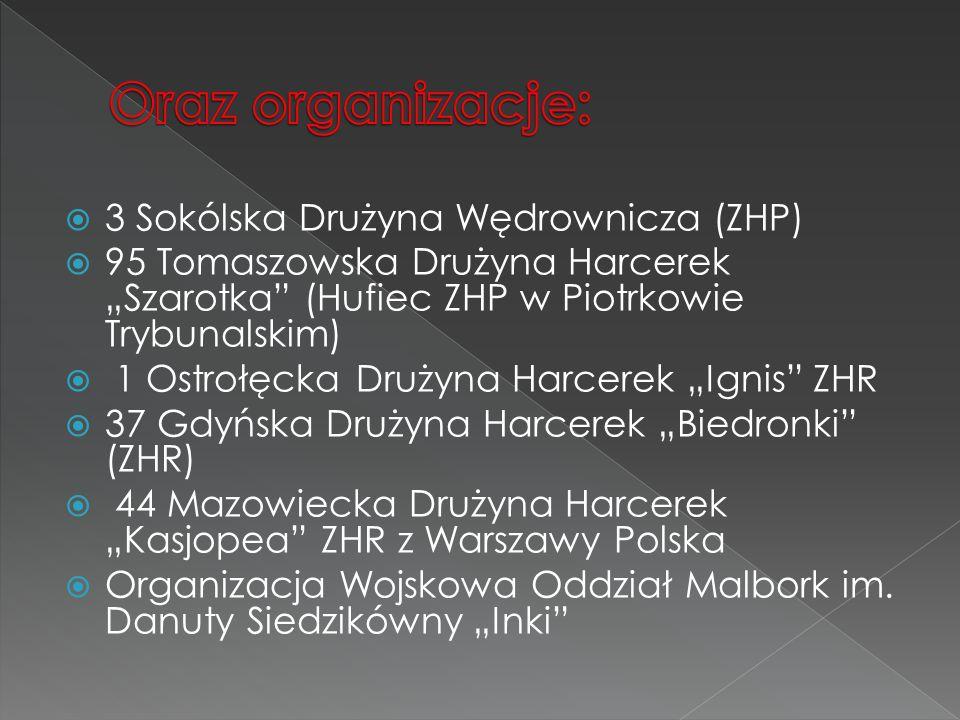 """ 3 Sokólska Drużyna Wędrownicza (ZHP)  95 Tomaszowska Drużyna Harcerek """"Szarotka"""" (Hufiec ZHP w Piotrkowie Trybunalskim)  1 Ostrołęcka Drużyna Harc"""