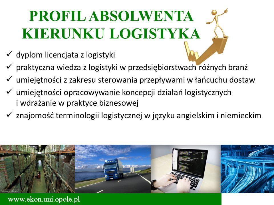 PROFIL ABSOLWENTA KIERUNKU LOGISTYKA dyplom licencjata z logistyki praktyczna wiedza z logistyki w przedsiębiorstwach różnych branż umiejętności z zakresu sterowania przepływami w łańcuchu dostaw umiejętności opracowywanie koncepcji działań logistycznych i wdrażanie w praktyce biznesowej znajomość terminologii logistycznej w języku angielskim i niemieckim www.ekon.uni.opole.pl