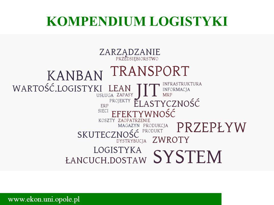 KOMPENDIUM LOGISTYKI www.ekon.uni.opole.pl