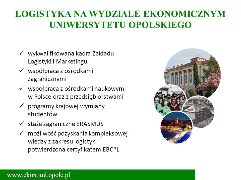 LOGISTYKA NA WYDZIALE EKONOMICZNYM UNIWERSYTETU OPOLSKIEGO wykwalifikowana kadra Zakładu Logistyki i Marketingu współpraca z ośrodkami zagranicznymi współpraca z ośrodkami naukowymi w Polsce oraz z przedsiębiorstwami programy krajowej wymiany studentów staże zagraniczne ERASMUS możliwość pozyskania kompleksowej wiedzy z zakresu logistyki potwierdzona certyfikatem EBC*L www.ekon.uni.opole.pl
