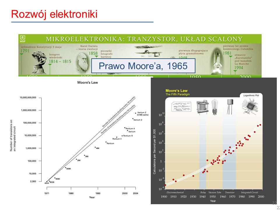 22 Rozwój elektroniki Prawo Moore'a, 1965 0 1 2 3 4 22