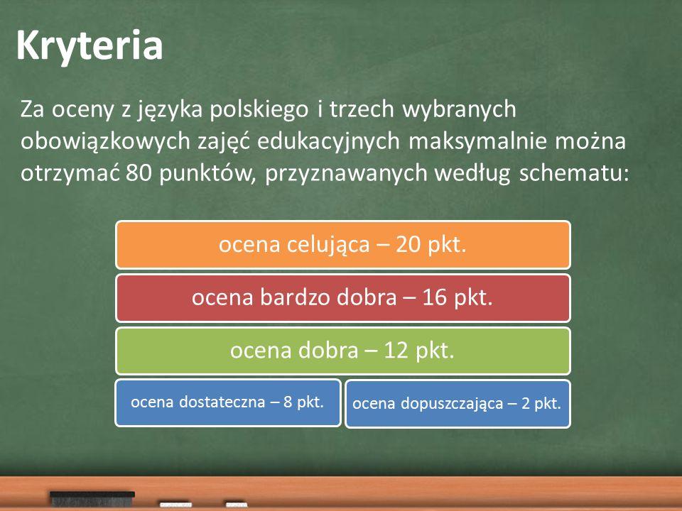 Kryteria Za oceny z języka polskiego i trzech wybranych obowiązkowych zajęć edukacyjnych maksymalnie można otrzymać 80 punktów, przyznawanych według schematu: ocena celująca – 20 pkt.ocena bardzo dobra – 16 pkt.ocena dobra – 12 pkt.