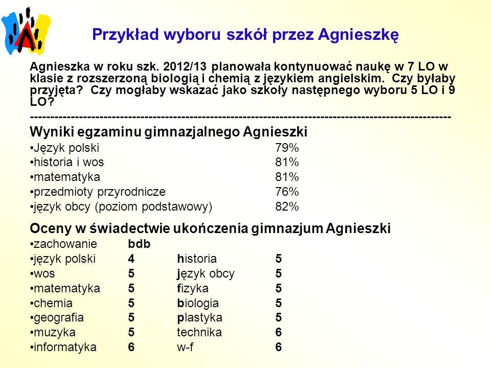 Przykład wyboru szkół przez Agnieszkę Agnieszka w roku szk.