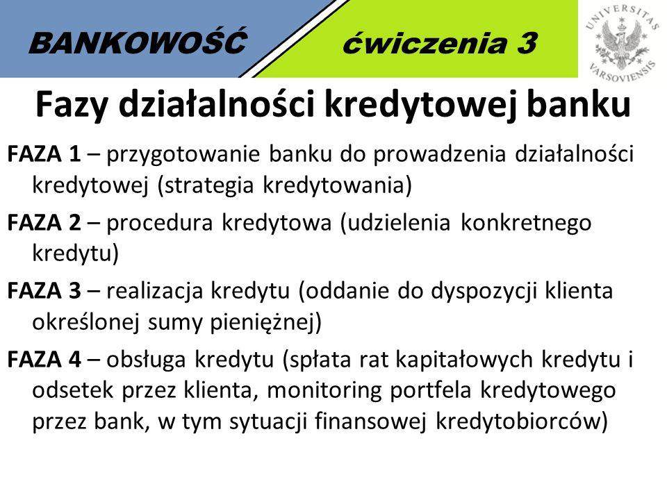 5 BANKOWOŚĆćwiczenia 3 Fazy działalności kredytowej banku FAZA 1 – przygotowanie banku do prowadzenia działalności kredytowej (strategia kredytowania) FAZA 2 – procedura kredytowa (udzielenia konkretnego kredytu) FAZA 3 – realizacja kredytu (oddanie do dyspozycji klienta określonej sumy pieniężnej) FAZA 4 – obsługa kredytu (spłata rat kapitałowych kredytu i odsetek przez klienta, monitoring portfela kredytowego przez bank, w tym sytuacji finansowej kredytobiorców)