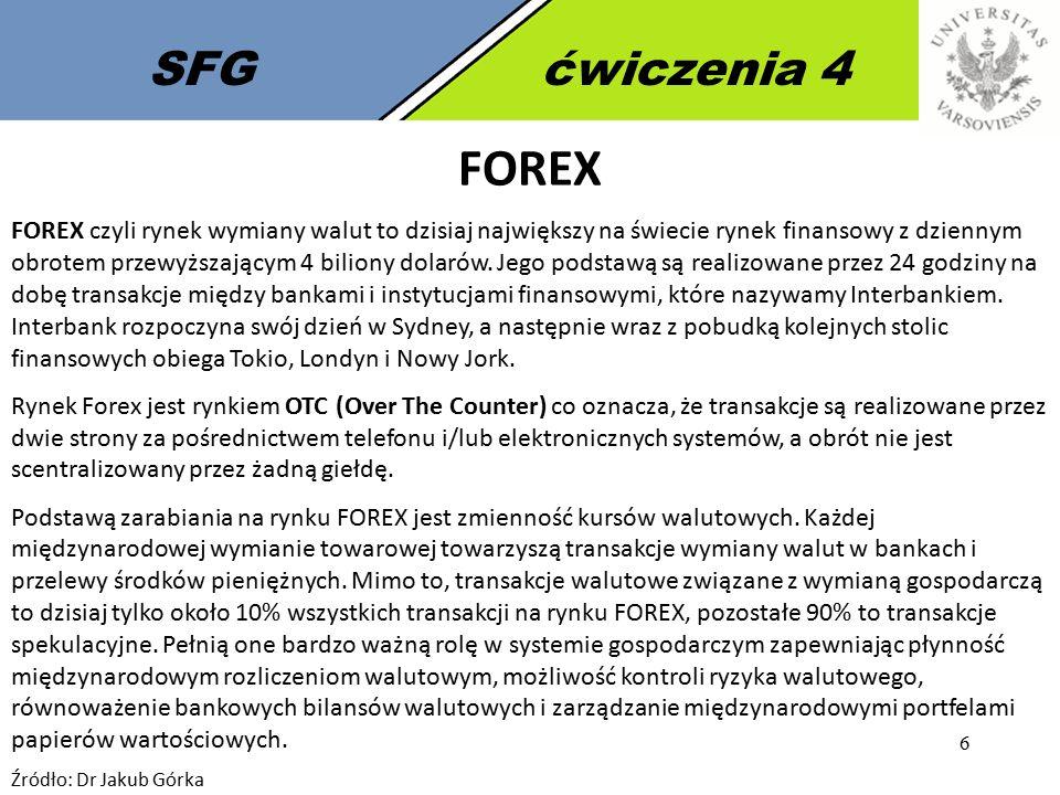 SFGćwiczenia 4 Uczestnicy rynku FOREX PODAŻ WALUTY ZAGRANICZNEJ POPYT NA WALUTĘ KRAJOWĄ POPYT NA WALUTĘ ZAGRANICZNĄ PODAŻ WALUTY KRAJOWEJ 1.Eksporterzy zamieniający swoje zagraniczne przychody walutowe na pokrycie kosztów krajowych 2.Inwestorzy zagraniczni inwestujący w kraju w instrumenty finansowe denominowane w walucie krajowej 3.Podmioty krajowe pożyczające za granicą na pokrycie kosztów krajowych 4.Inwestorzy krajowi wychodzący z inwestycji zagranicznych 5.Banki komercyjne skracające pozycje walutowe 6.Bank centralny wpływający na obniżenie kursu waluty zagranicznej wyrażonego w walucie krajowej 1.Importerzy zamieniający przychody krajowe ze sprzedaży na pokrycie kosztów zagranicznych 2.Inwestorzy zagraniczni wychodzący z inwestycji krajowych, zamiana waluty instrumentów krajowych 3.Podmioty krajowe spłacające długi zagraniczne 4.Inwestorzy krajowi inwestujący za granicą 5.Banki komercyjne wydłużające pozycje walutowe 6.Bank centralny wpływający na wzrost kursu waluty zagranicznej wyrażonego w walucie krajowej
