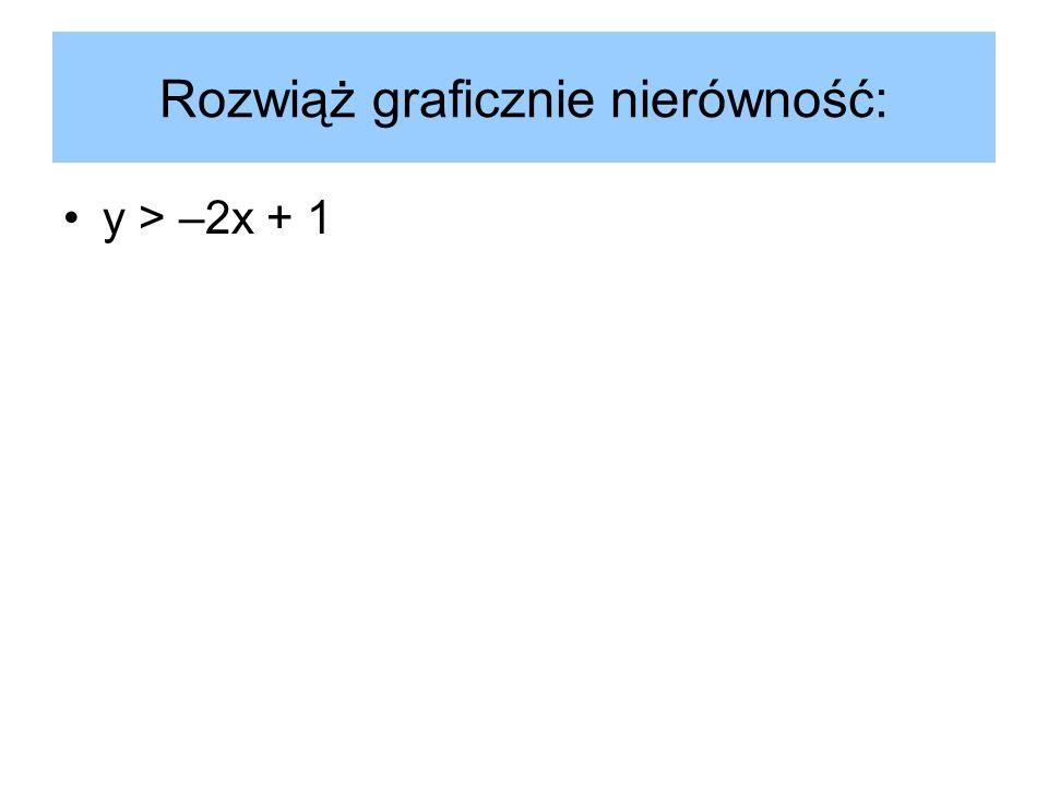 Rozwiąż graficznie nierówność: y > –2x + 1