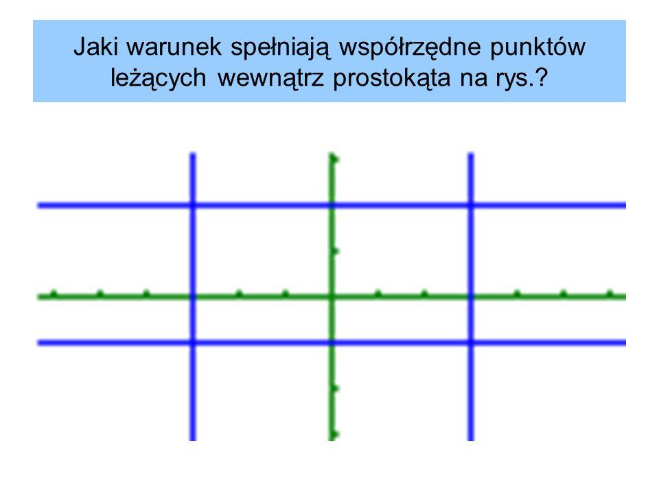 Jaki warunek spełniają współrzędne punktów leżących wewnątrz prostokąta na rys.