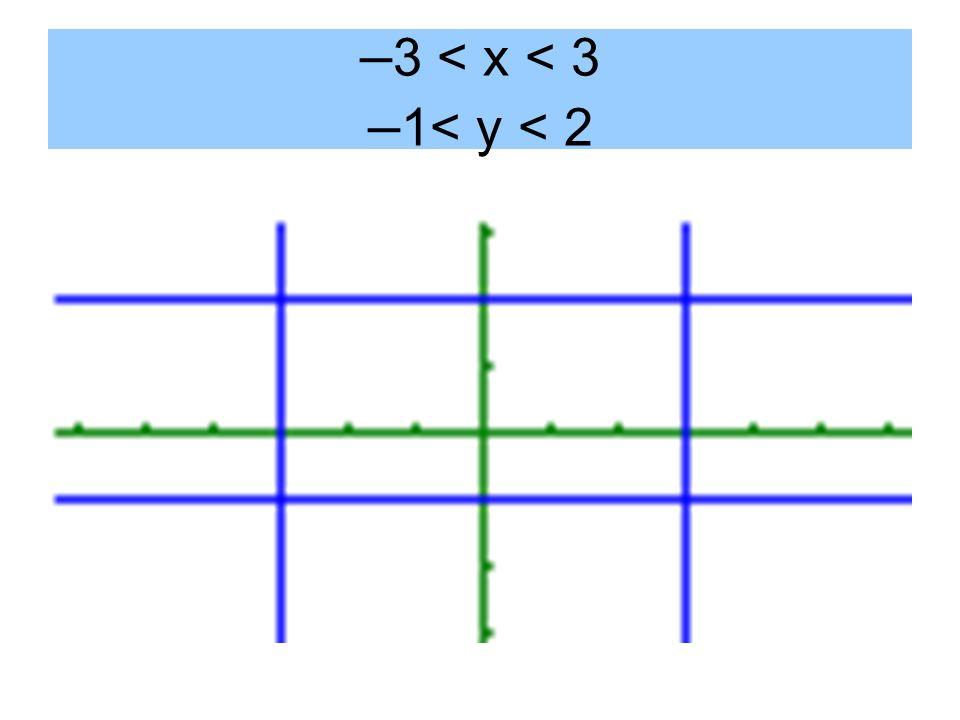 – 3 < x < 3 – 1< y < 2