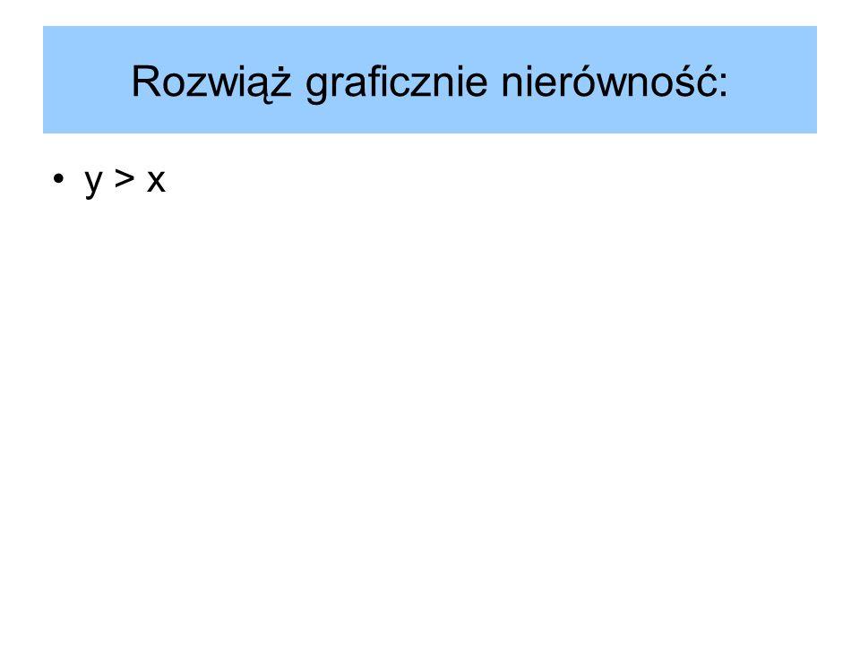 y < 2x + 1 y< – x + 2