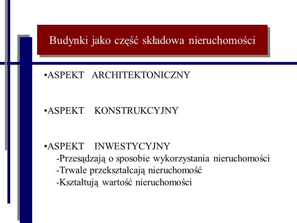 Budynki jako część składowa nieruchomości ASPEKT ARCHITEKTONICZNY ASPEKT KONSTRUKCYJNY ASPEKT INWESTYCYJNY -Przesądzają o sposobie wykorzystania nieruchomości -Trwale przekształcają nieruchomość -Kształtują wartość nieruchomości