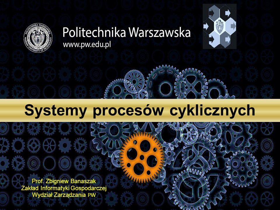 Systemy procesów cyklicznych Prof. Zbigniew Banaszak Zakład Informatyki Gospodarczej Wydział Zarządzania PW