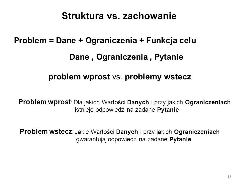 13 problem wprost vs. problemy wstecz Problem = Dane + Ograniczenia + Funkcja celu Dane, Ograniczenia, Pytanie Struktura vs. zachowanie Problem wprost