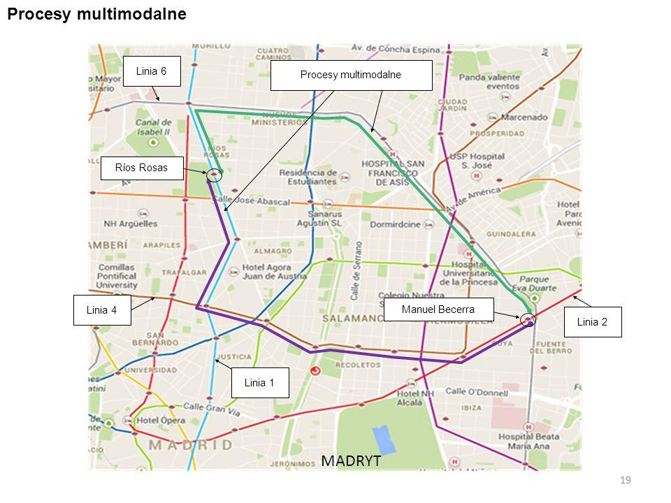 Linia 2 Linia 4 Linia 1 Linia 6 Ríos Rosas Manuel Becerra Procesy multimodalne MADRYT Procesy multimodalne 19