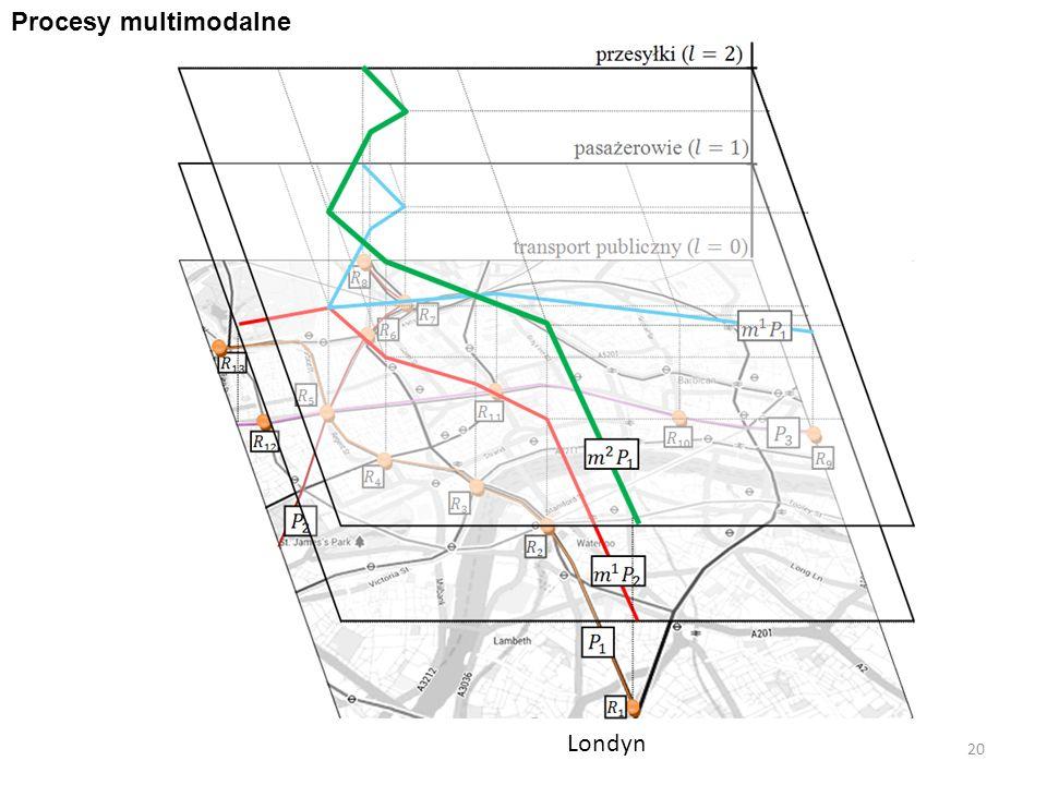 Londyn Procesy multimodalne 20