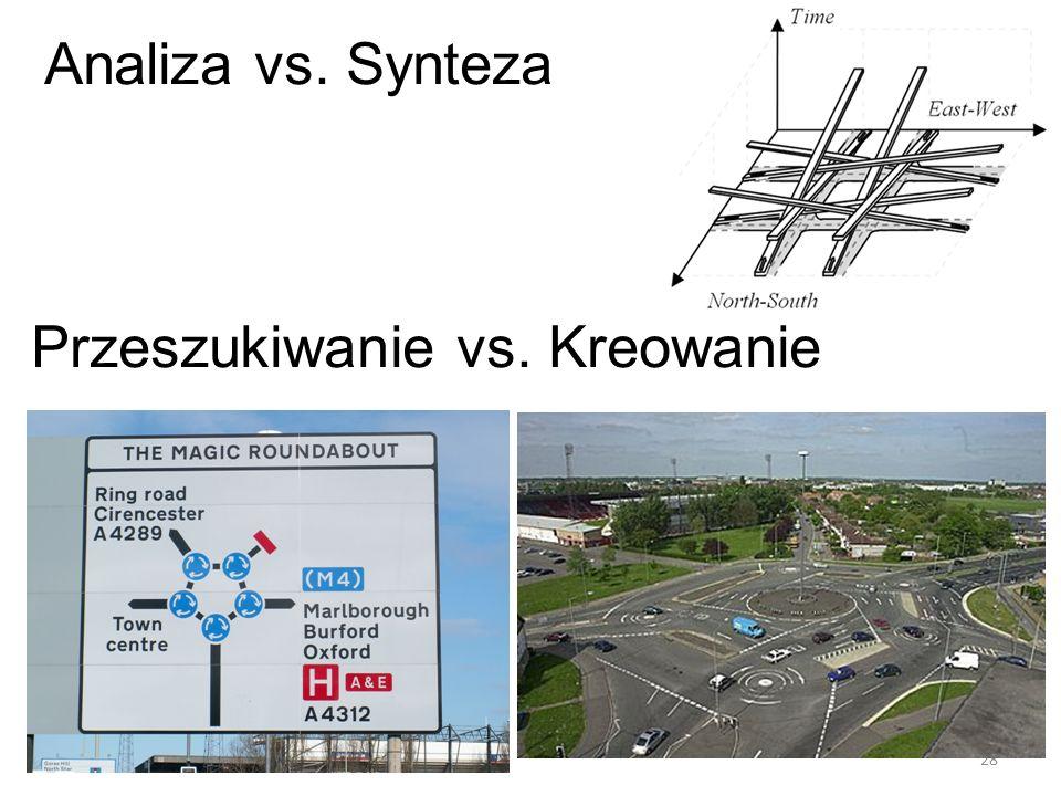Analiza vs. Synteza Przeszukiwanie vs. Kreowanie 28