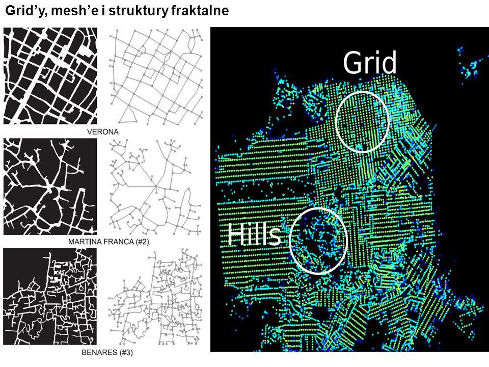 Grid'y, mesh'e i struktury fraktalne