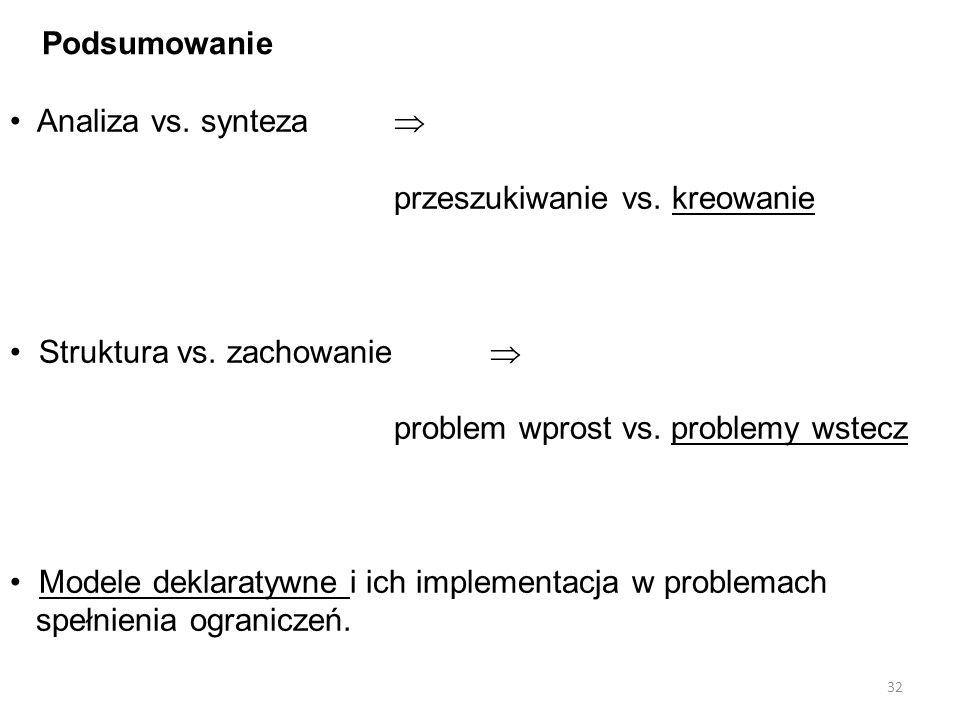 32 Podsumowanie Analiza vs. synteza  przeszukiwanie vs. kreowanie Struktura vs. zachowanie  problem wprost vs. problemy wstecz Modele deklaratywne i