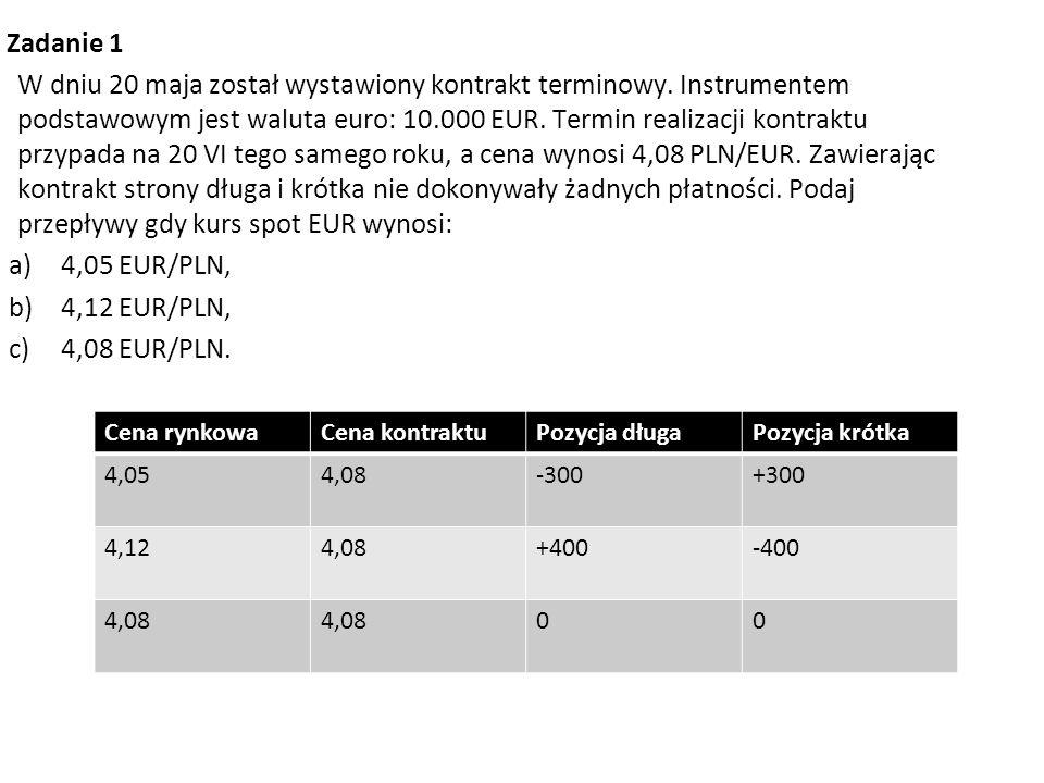 Zadanie 1 W dniu 20 maja został wystawiony kontrakt terminowy. Instrumentem podstawowym jest waluta euro: 10.000 EUR. Termin realizacji kontraktu przy