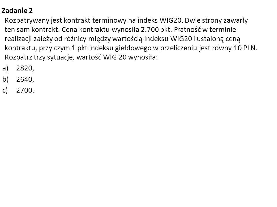 Zadanie 2 Rozpatrywany jest kontrakt terminowy na indeks WIG20. Dwie strony zawarły ten sam kontrakt. Cena kontraktu wynosiła 2.700 pkt. Płatność w te