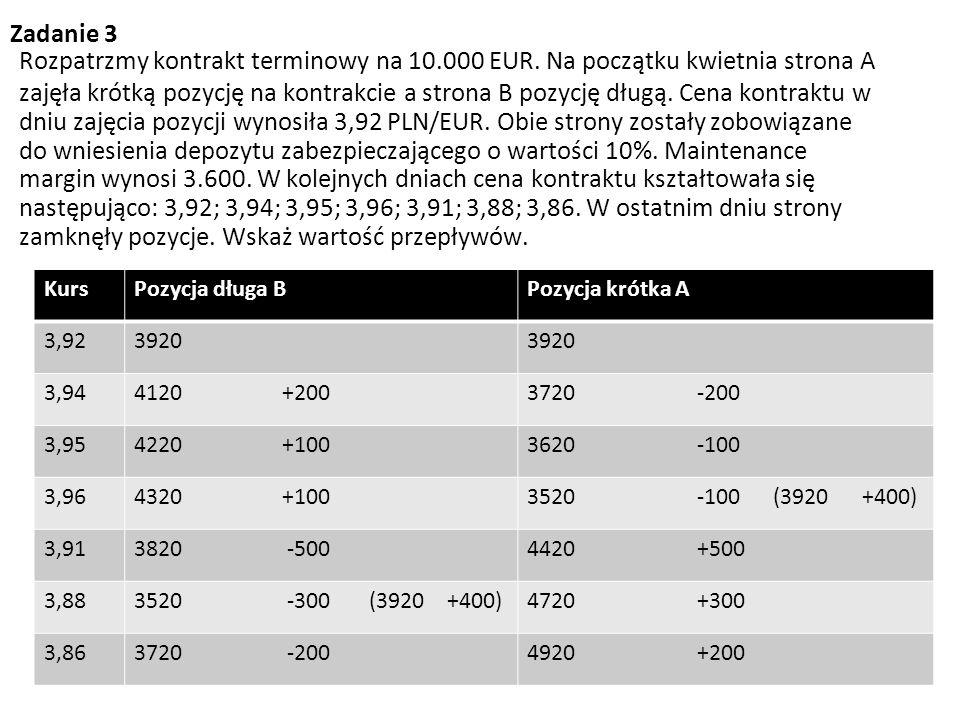 Zadanie 3 Rozpatrzmy kontrakt terminowy na 10.000 EUR. Na początku kwietnia strona A zajęła krótką pozycję na kontrakcie a strona B pozycję długą. Cen