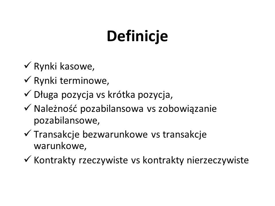 Definicje Rynki kasowe, Rynki terminowe, Długa pozycja vs krótka pozycja, Należność pozabilansowa vs zobowiązanie pozabilansowe, Transakcje bezwarunko