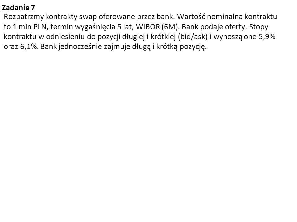 Zadanie 7 Rozpatrzmy kontrakty swap oferowane przez bank. Wartość nominalna kontraktu to 1 mln PLN, termin wygaśnięcia 5 lat, WIBOR (6M). Bank podaje