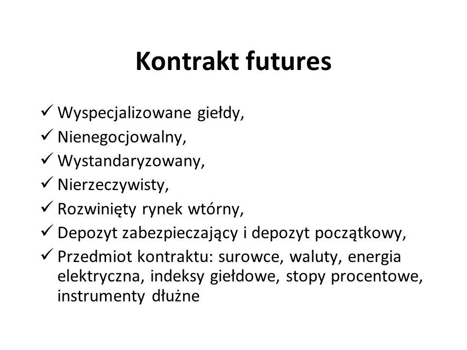 Kontrakt futures Wyspecjalizowane giełdy, Nienegocjowalny, Wystandaryzowany, Nierzeczywisty, Rozwinięty rynek wtórny, Depozyt zabezpieczający i depozy