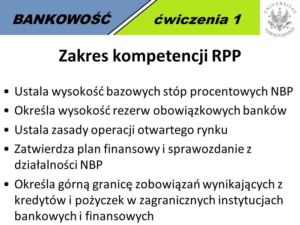 6 BANKOWOŚĆćwiczenia 1 Zakres kompetencji RPP Ustala wysokość bazowych stóp procentowych NBP Określa wysokość rezerw obowiązkowych banków Ustala zasad
