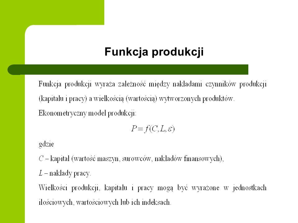 Własności funkcji produkcji