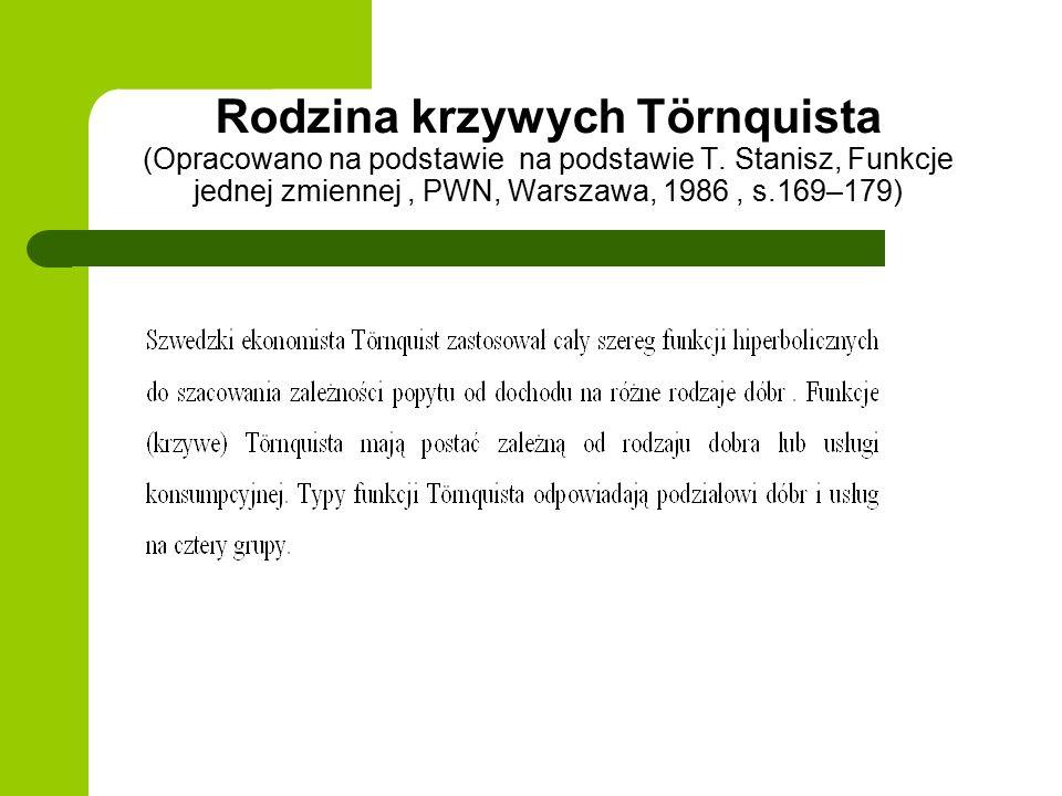 Rodzina krzywych Törnquista (Opracowano na podstawie na podstawie T.