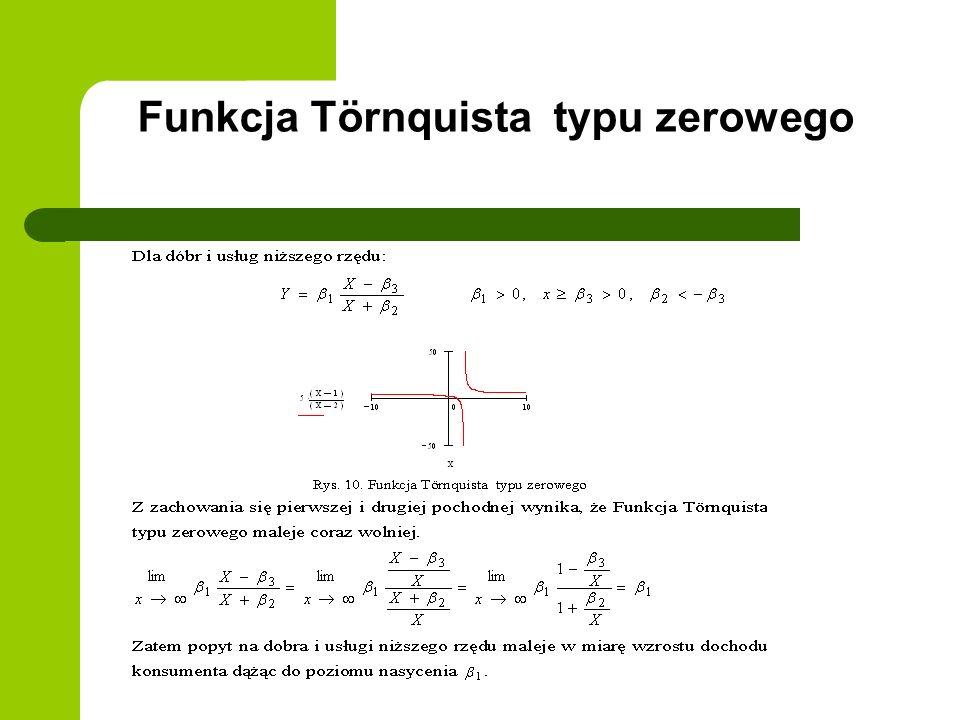 Funkcja Törnquista typu zerowego