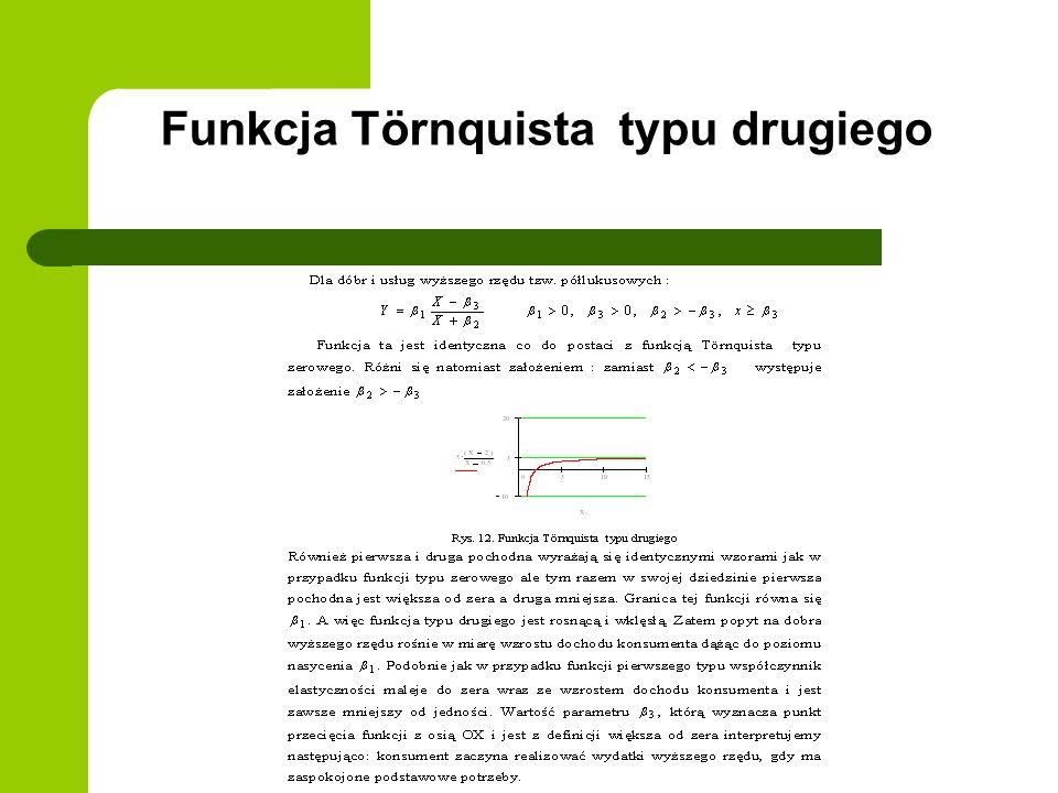 Funkcja Törnquista typu drugiego