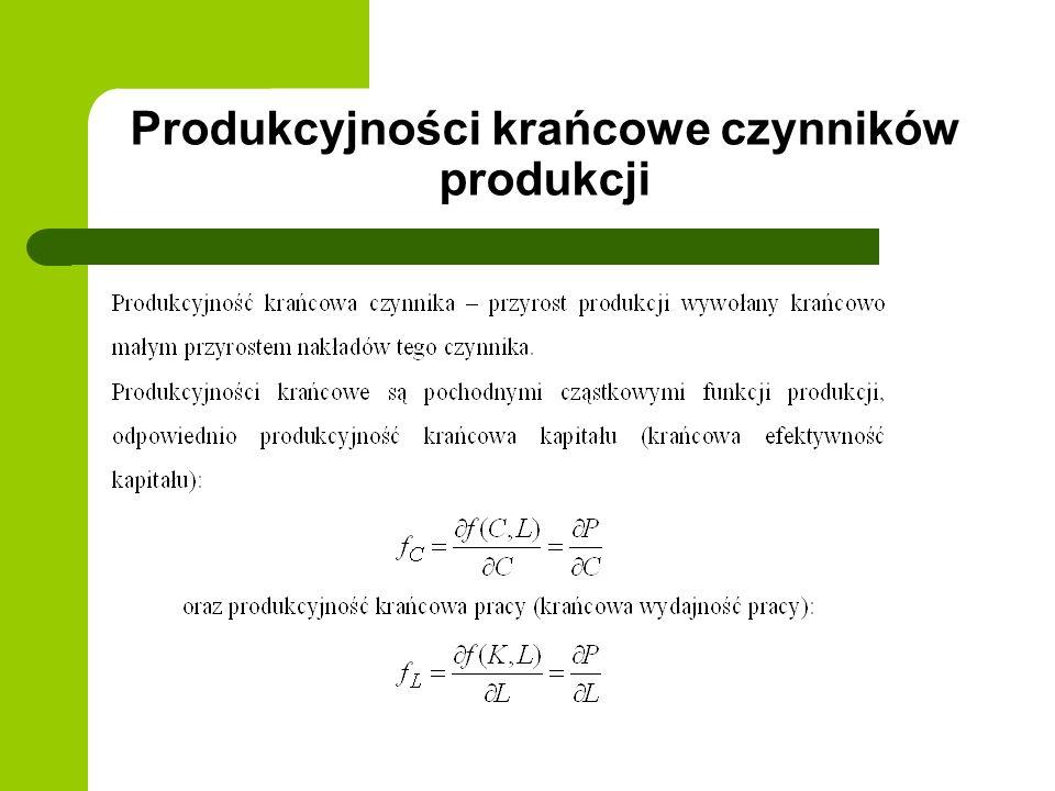 Produkcyjności krańcowe czynników produkcji