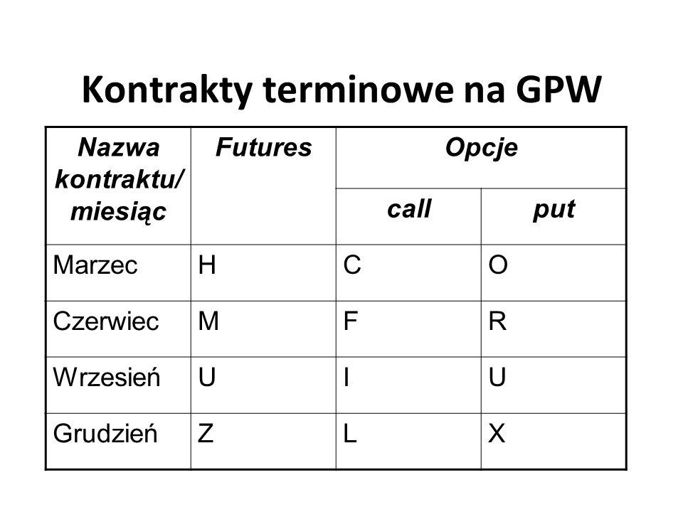Kontrakty terminowe na GPW Nazwa kontraktu/ miesiąc FuturesOpcje callput MarzecHCO CzerwiecMFR WrzesieńUIU GrudzieńZLX