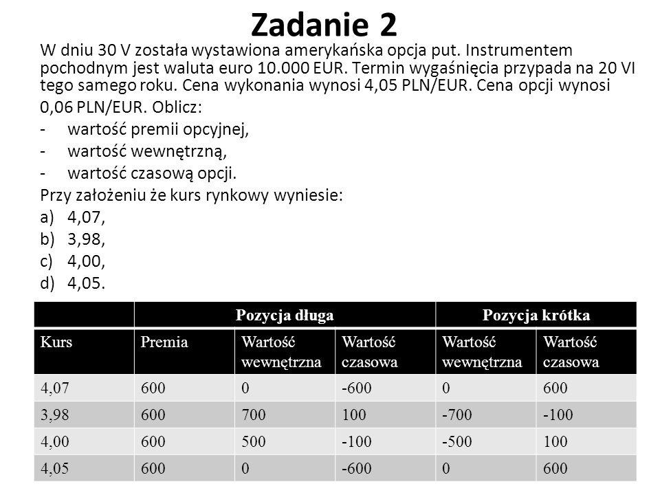 Zadanie 2 W dniu 30 V została wystawiona amerykańska opcja put. Instrumentem pochodnym jest waluta euro 10.000 EUR. Termin wygaśnięcia przypada na 20