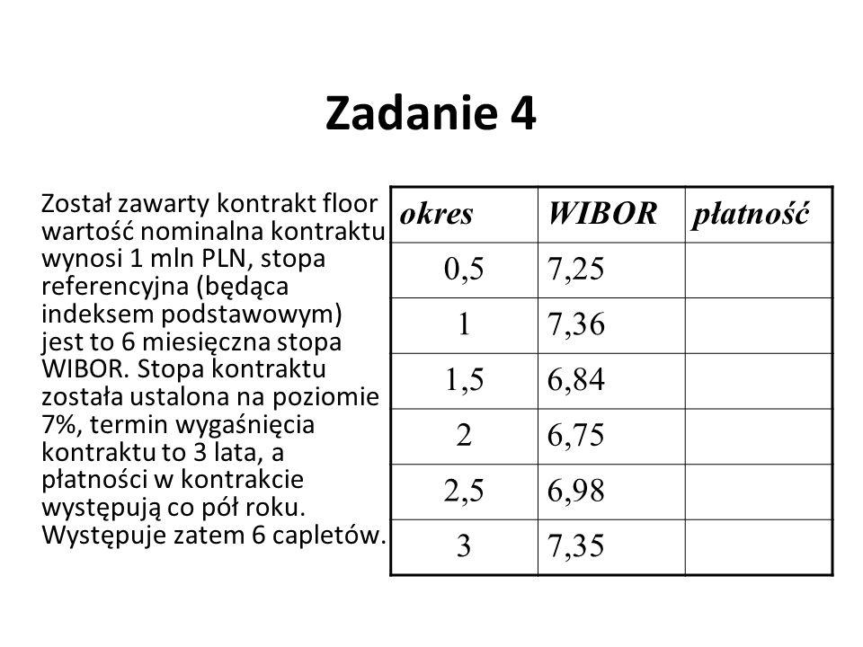 Zadanie 4 Został zawarty kontrakt floor wartość nominalna kontraktu wynosi 1 mln PLN, stopa referencyjna (będąca indeksem podstawowym) jest to 6 miesięczna stopa WIBOR.