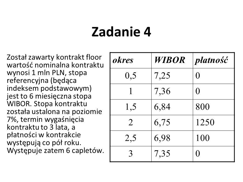 Zadanie 4 Został zawarty kontrakt floor wartość nominalna kontraktu wynosi 1 mln PLN, stopa referencyjna (będąca indeksem podstawowym) jest to 6 miesi
