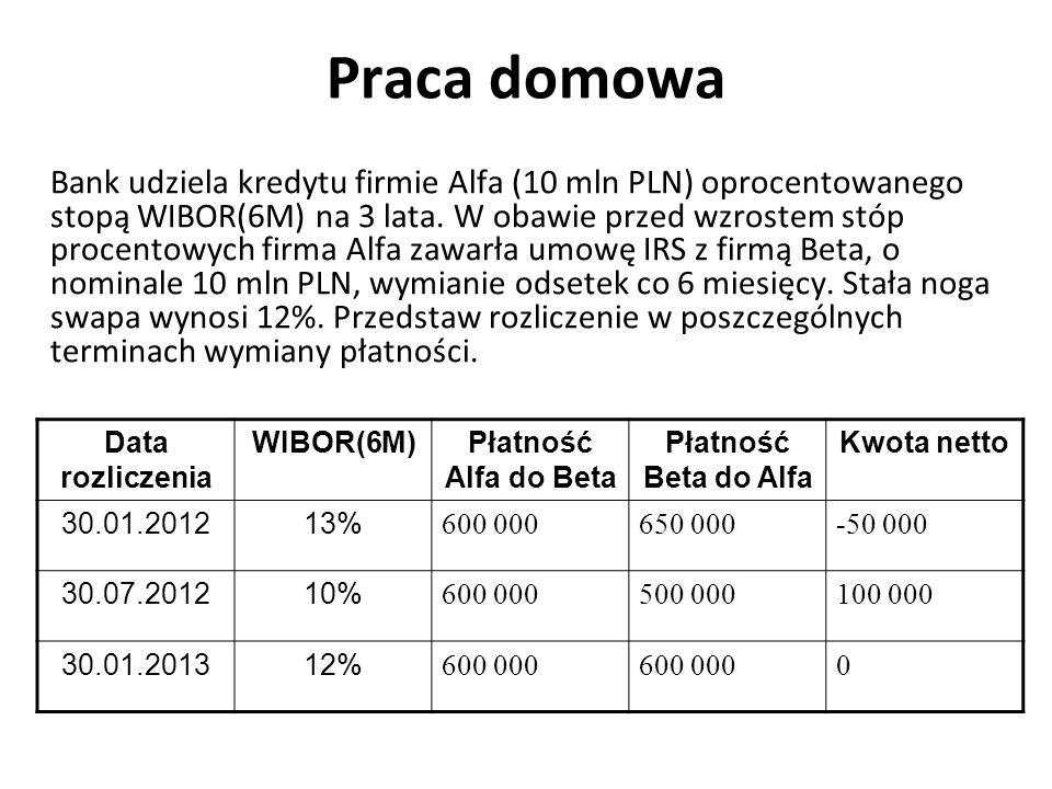 Praca domowa Bank udziela kredytu firmie Alfa (10 mln PLN) oprocentowanego stopą WIBOR(6M) na 3 lata. W obawie przed wzrostem stóp procentowych firma