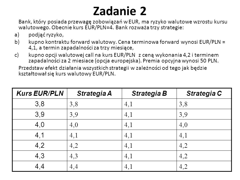 Zadanie 2 Bank, który posiada przewagę zobowiązań w EUR, ma ryzyko walutowe wzrostu kursu walutowego. Obecnie kurs EUR/PLN=4. Bank rozważa trzy strate