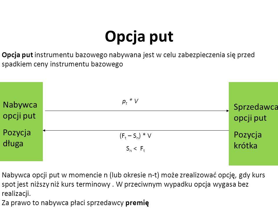 Opcja put Nabywca opcji put Pozycja długa Sprzedawca opcji put Pozycja krótka p t * V (F t – S n ) * V S n < F t Opcja put instrumentu bazowego nabywana jest w celu zabezpieczenia się przed spadkiem ceny instrumentu bazowego Nabywca opcji put w momencie n (lub okresie n-t) może zrealizować opcję, gdy kurs spot jest niższy niż kurs terminowy.