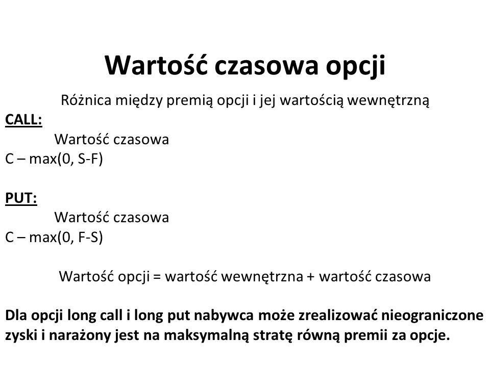 Zadanie 3 Został zawarty kontrakt cap wartość nominalna kontraktu wynosi 1 mln PLN, stopa referencyjna (będąca indeksem podstawowym) jest to 6 miesięczna stopa WIBOR.