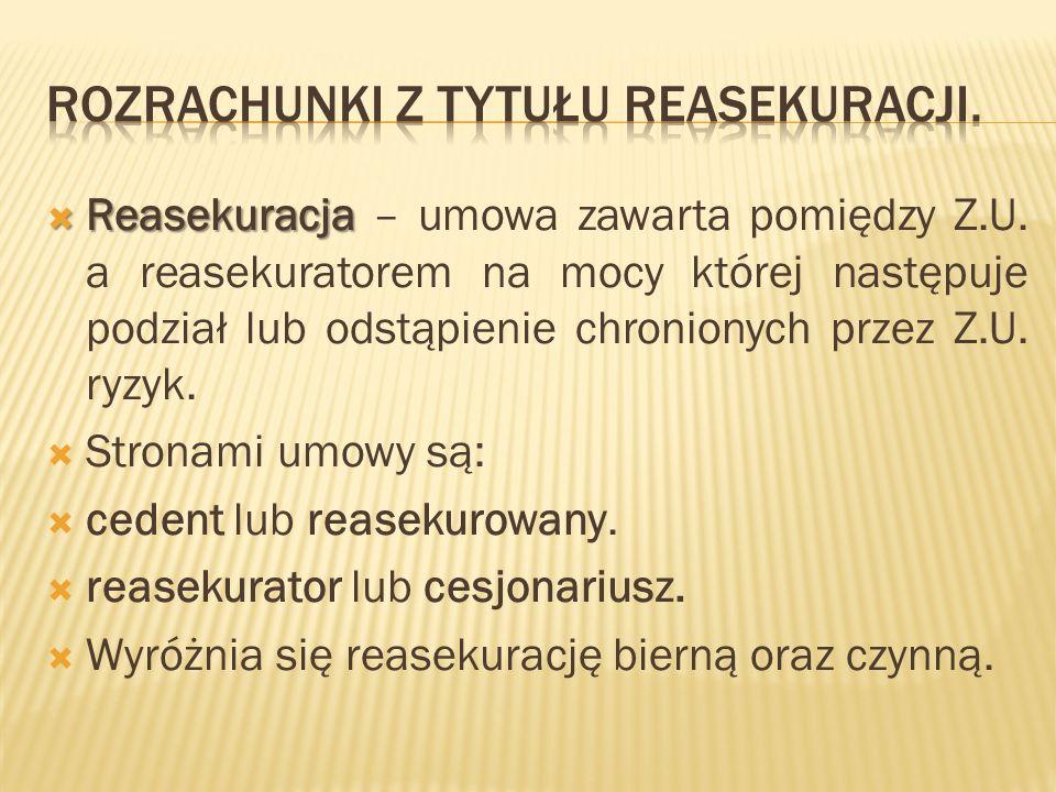  Reasekuracja  Reasekuracja – umowa zawarta pomiędzy Z.U.
